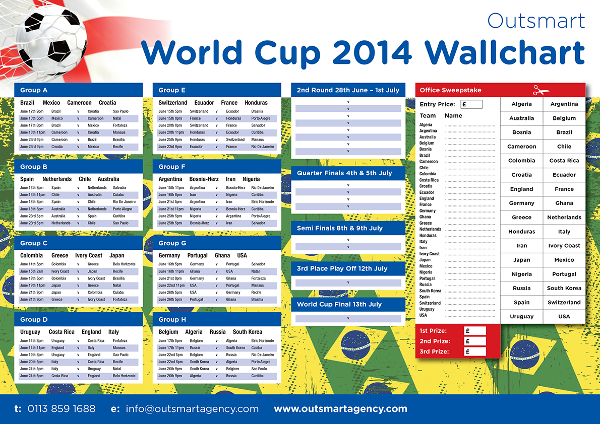 world cup 2014 sweepstake print out party invitations ideas