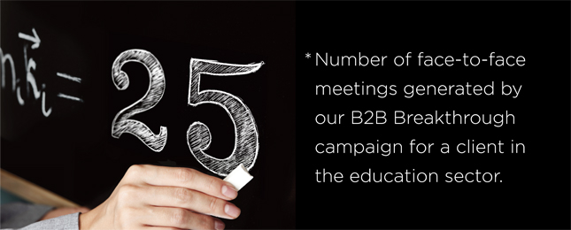 B2B numbers - education