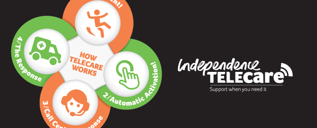 independence telecare